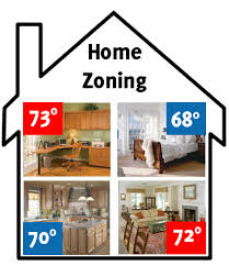 zoning your home heating system